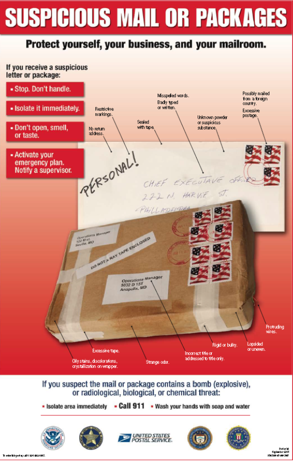 Suspicious mail and packages